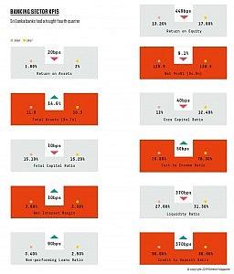 Story-image_KPMG_Chart-2