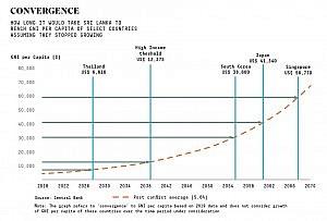 Income-trap_chart-2