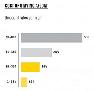 COST-OF-STAYING-AFLOAT
