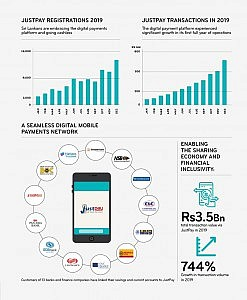 Just-pay-infographic2