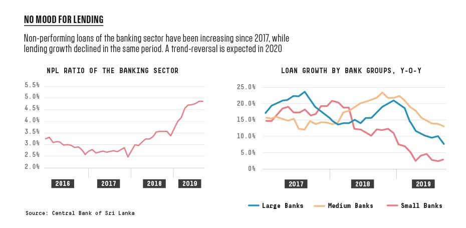 SME-Debt_chart-set-1
